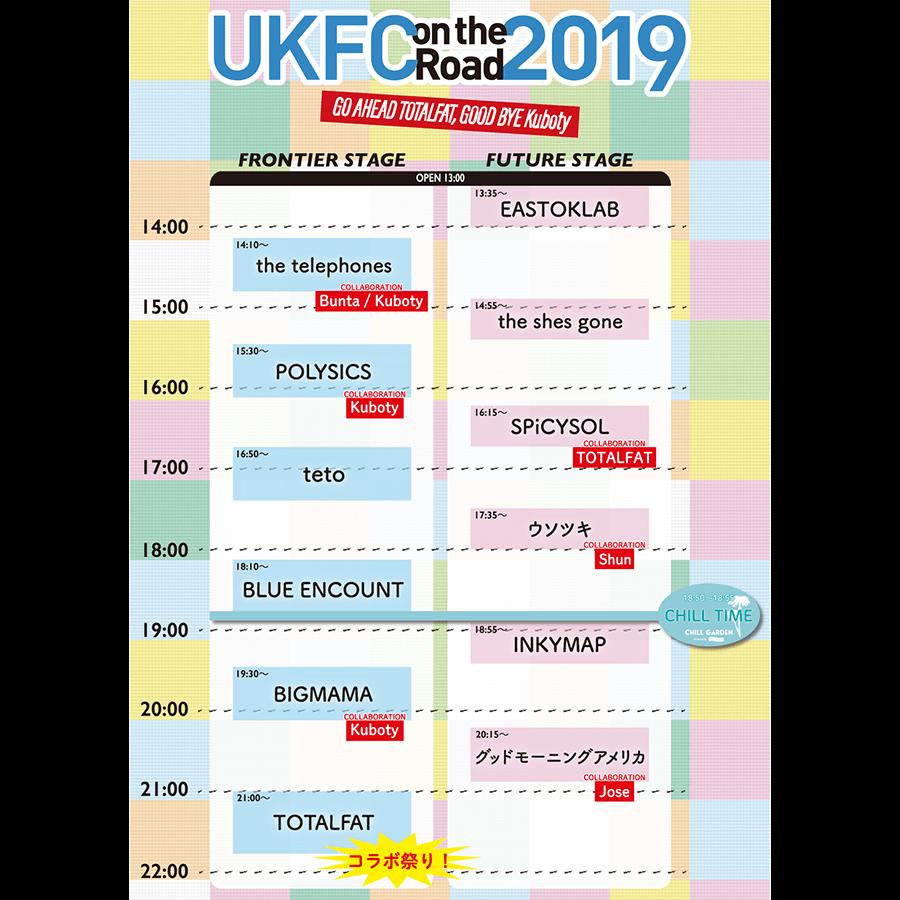 「UKFC on the Road 2019」